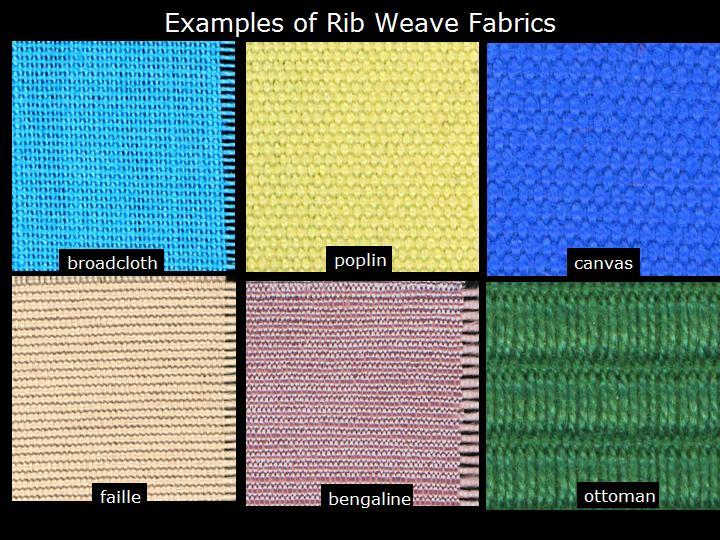 iTextiles - Classification: Rib Weaves